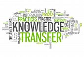 foto of transfer  - Word Cloud with Knowledge Transfer related transfer - JPG