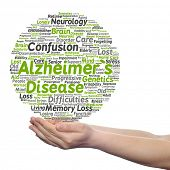 Concept conceptual Alzheimer`s disease symptoms abstract word cloud held in hands isolated on backgr poster