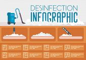 Disinfection Infographic Concept. Cleaning Business Set. Washing Vacuum Cleaner. Advertising Banner  poster