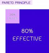Pareto Principle Or Law Of The Vital Few 80/20 Rule poster