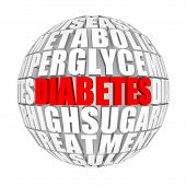 image of diabetes symptoms  - circle words on the ball on the topic of diabetes - JPG