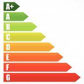 stock photo of efficiencies  - Energy Rating Certificate Energy Performance Certificates - JPG