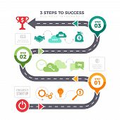 Successful Steps Infographic. Business Graphs Pyramid Levels Achievement Mission Vector Infographic  poster