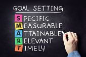 Smart business goal setting project management concept on blackboard poster