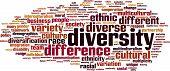 picture of racial diversity  - Diversity Word Cloud Concept - JPG