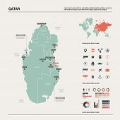 Vector Map Of Qatar. High Detailed Country Map With Division, Cities And Capital Doha. Political Map poster