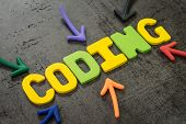 Coding For Software Development Or Programming Concept, Multi Color Arrows Pointing To The Word Codi poster