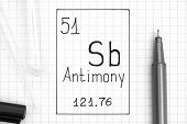The Periodic Table Of Elements. Handwriting Chemical Element Antimony Sb With Black Pen, Test Tube A poster