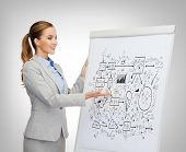 business, education and office concept - smiling businesswoman standing next to flip board and point
