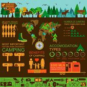 stock photo of trailer park  - Camping outdoors hiking infographics - JPG