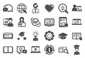 Education Icons. Laptop, Book And Video Tutorial Icons. Graduation Cap, Instructions And Presentatio poster