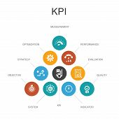 Kpi Infographic 10 Steps Concept.optimization, Objective, Measurement, Indicator Simple Icons poster