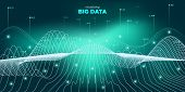 Wave Big Data Stream. Statistic Matrix Background. Green Futuristic Technology Stream. Blue Wave Big poster