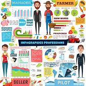 Professions Infographic, Seller And Business Manager, Agriculture Farmer And Aviation Pilot Or Fligh poster