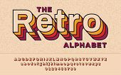 Retro Font 90s, 80s. With Vhs Effect, Vector Abc Alphabet poster