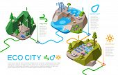 Eco City Vector Illustration Isometric Natural Energy Sources For Urban Life. Cartoon City Landscape poster