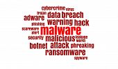 Conceptual Words Cloud. Data Breach, Malware, Cyber Attack, Hacked Concept poster