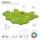 picture of bator  - Energy industry and ecology of Mongolia vector map with power stations infographic - JPG