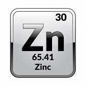 Zinc Symbol.chemical Element Of The Periodic Table On A Glossy White Background In A Silver Frame.ve poster