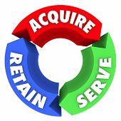 image of clientele  - Acquire - JPG
