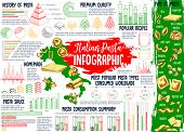 Italian Cuisine Pasta Infographics. Chart And Map With Popular Pasta Types By Regions Of Italy, Maca poster