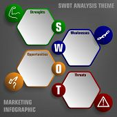pic of swot analysis  - Vector illustration of SWOT analysis with icons represent each part and hexagon fields - JPG
