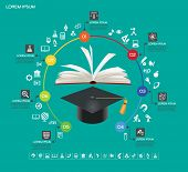 Education infographic template. Concept education. Academic cap and book surrounded by icons of educ poster