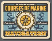 Marine Courses, Boatmasters School, Yachtsmen And Sailors, Navigation. Vector Compass, Rose Of Wind  poster