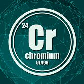 Chlorine Chemical Element. Sign With Atomic Number And Atomic Weight. Chemical Element Of Periodic T poster