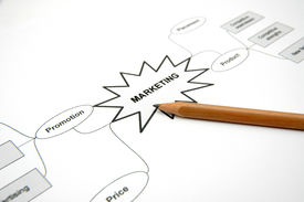 image of marketing plan  - photo showing pencil with a printout of a marketing strategy - JPG