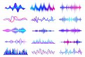 Sound Waves. Frequency Audio Waveform, Music Wave Hud Interface Elements, Voice Graph Signal. Vector poster