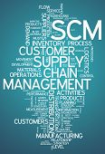 stock photo of supply chain  - Word Cloud with Supply Chain Management related tags - JPG
