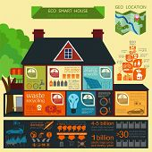 Постер, плакат: Environment Ecology Infographic Elements Environmental Risks Ecosystem Template