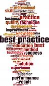 Best Practice Word Cloud Concept. Collage Made Of Words About Best Practice. Vector Illustration poster