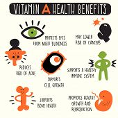 Vitamin A Health Benefits. Vector Cartoon Illustration. Infographics. poster
