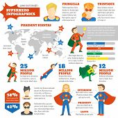 stock photo of heroes  - Super hero infographics with avatars in costumes and world map vector illustration - JPG